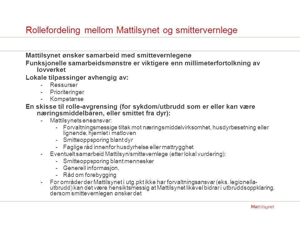 Rollefordeling mellom Mattilsynet og smittervernlege Mattilsynet ønsker samarbeid med smittevernlegene Funksjonelle samarbeidsmønstre er viktigere enn