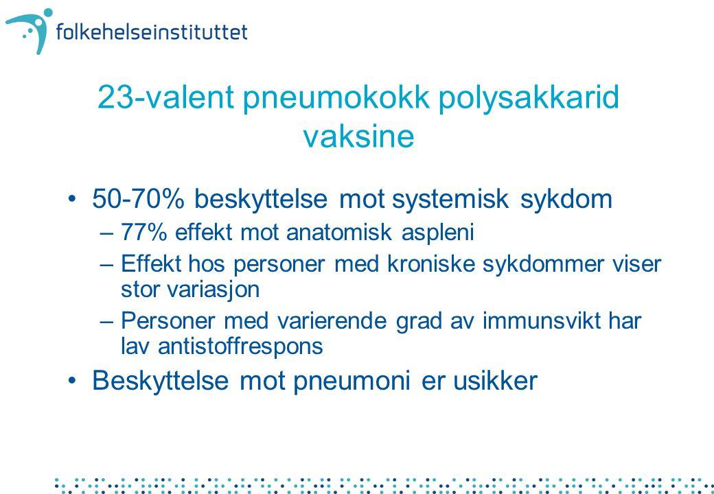 23-valent pneumokokk polysakkarid vaksine 50-70% beskyttelse mot systemisk sykdom –77% effekt mot anatomisk aspleni –Effekt hos personer med kroniske