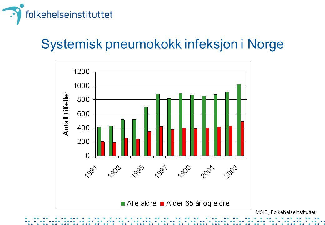 Systemisk pneumokokk infeksjon i Norge MSIS, Folkehelseinstituttet