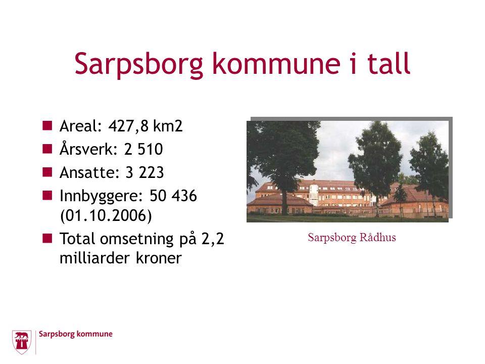 Sarpsborg kommune i tall Areal: 427,8 km2 Årsverk: 2 510 Ansatte: 3 223 Innbyggere: 50 436 (01.10.2006) Total omsetning på 2,2 milliarder kroner Sarpsborg Rådhus