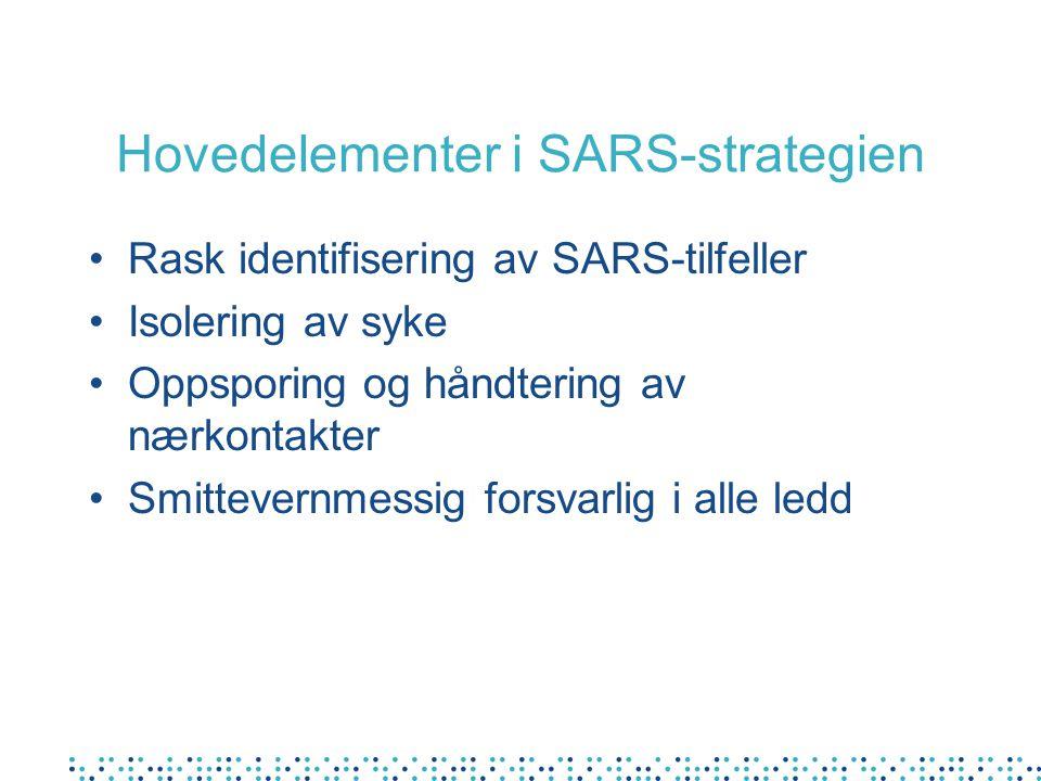 Hovedelementer i SARS-strategien Rask identifisering av SARS-tilfeller Isolering av syke Oppsporing og håndtering av nærkontakter Smittevernmessig forsvarlig i alle ledd