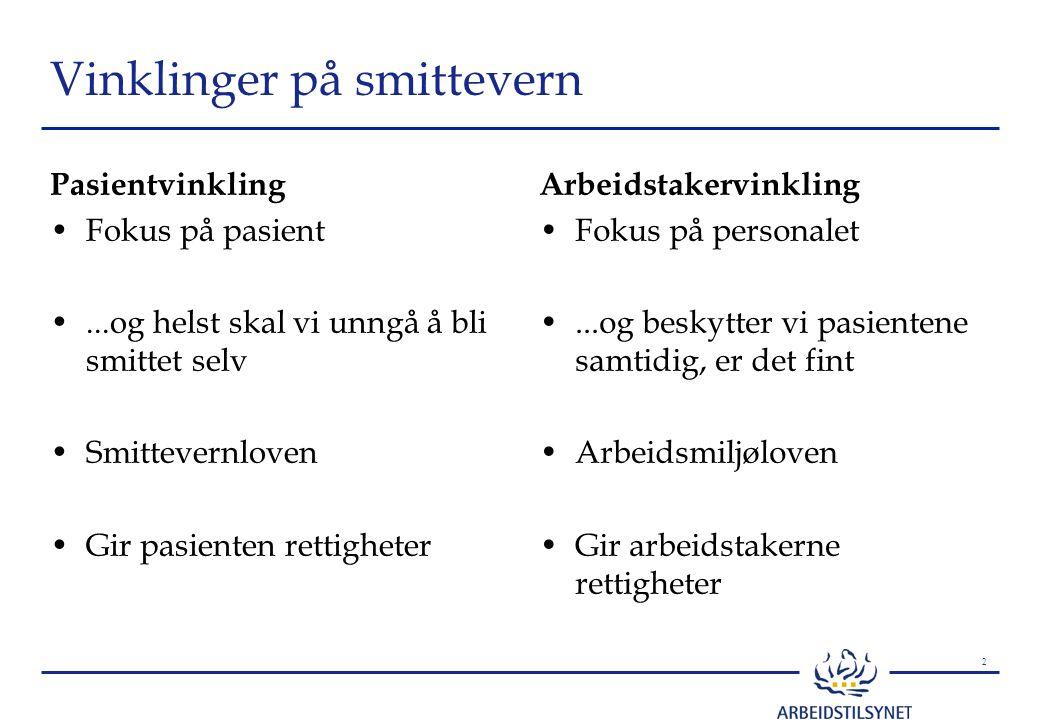 2 Vinklinger på smittevern Pasientvinkling Fokus på pasient...og helst skal vi unngå å bli smittet selv Smittevernloven Gir pasienten rettigheter Arbe