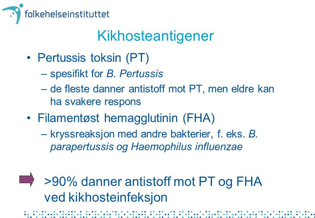 Kikhosteantigener Pertussis toksin (PT) –spesifikt for B.