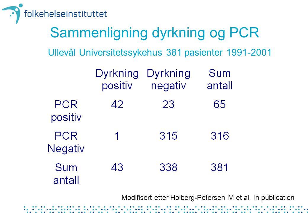 Sammenligning dyrkning og PCR Modifisert etter Holberg-Petersen M et al.