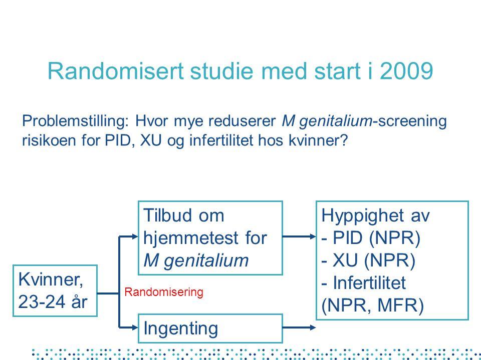 Randomisert studie med start i 2009 Kvinner, 23-24 år Tilbud om hjemmetest for M genitalium Ingenting Hyppighet av - PID (NPR) - XU (NPR) - Infertilitet (NPR, MFR) Randomisering Problemstilling: Hvor mye reduserer M genitalium-screening risikoen for PID, XU og infertilitet hos kvinner