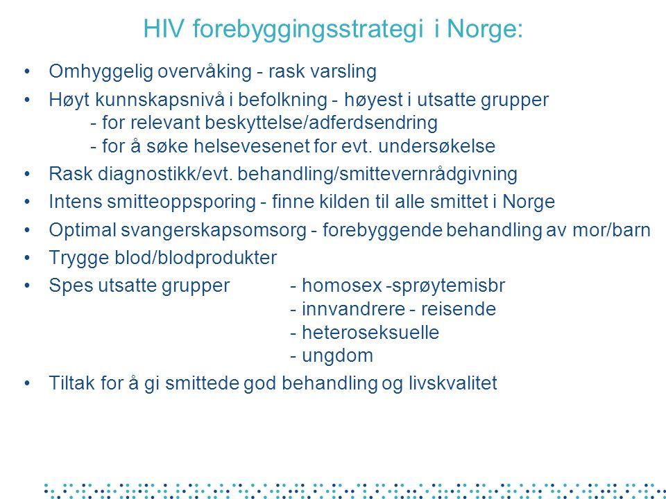 HIV forebyggingsstrategi i Norge: Omhyggelig overvåking - rask varsling Høyt kunnskapsnivå i befolkning - høyest i utsatte grupper - for relevant besk