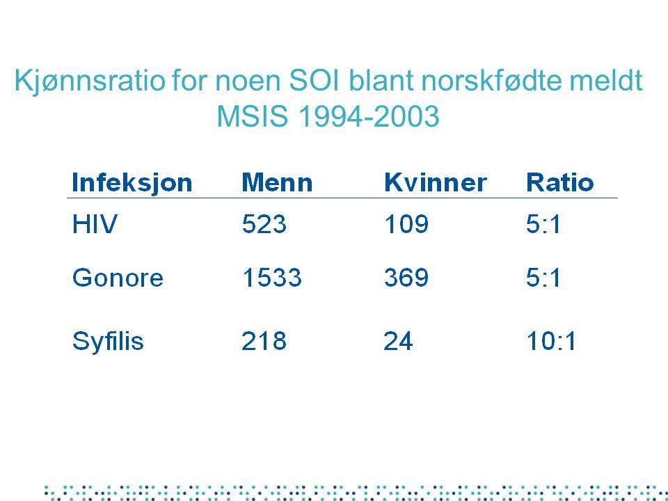 Kjønnsratio for noen SOI blant norskfødte meldt MSIS 1994-2003