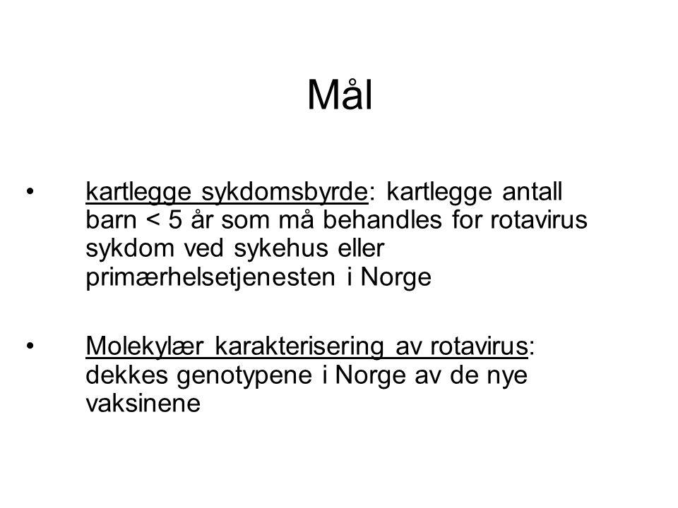 Mål kartlegge sykdomsbyrde: kartlegge antall barn < 5 år som må behandles for rotavirus sykdom ved sykehus eller primærhelsetjenesten i Norge Molekylæ