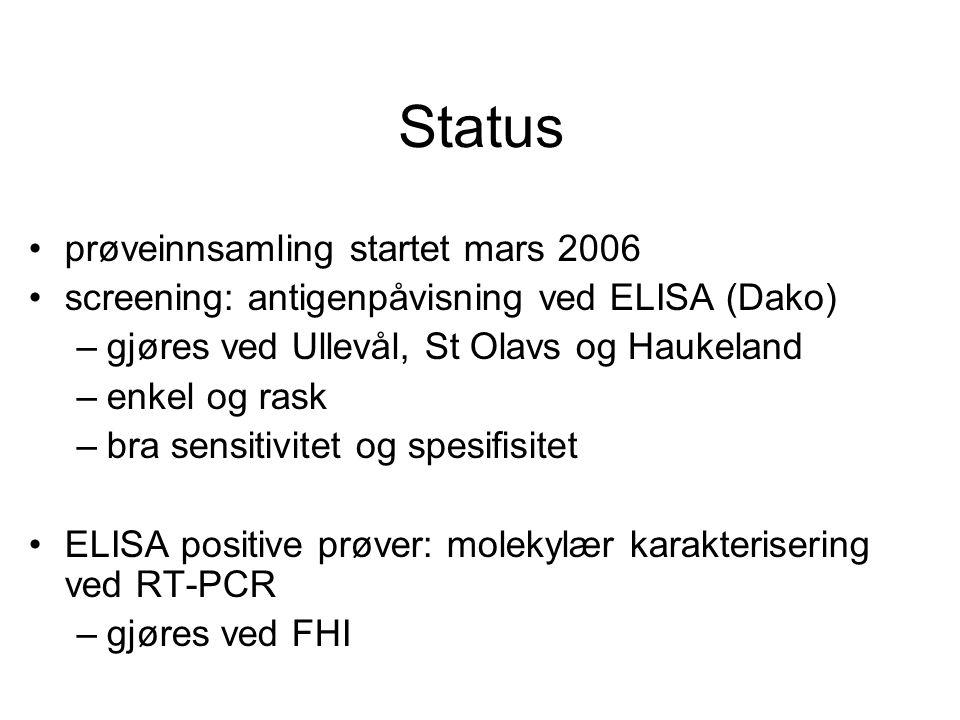 Status prøveinnsamling startet mars 2006 screening: antigenpåvisning ved ELISA (Dako) –gjøres ved Ullevål, St Olavs og Haukeland –enkel og rask –bra s