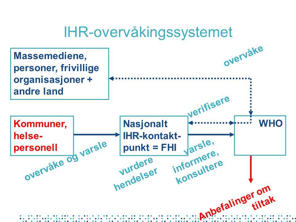 IHR-overvåkingssystemet Nasjonalt IHR-kontakt- punkt = FHI WHO Kommuner, helse- personell Massemediene, personer, frivillige organisasjoner + andre la