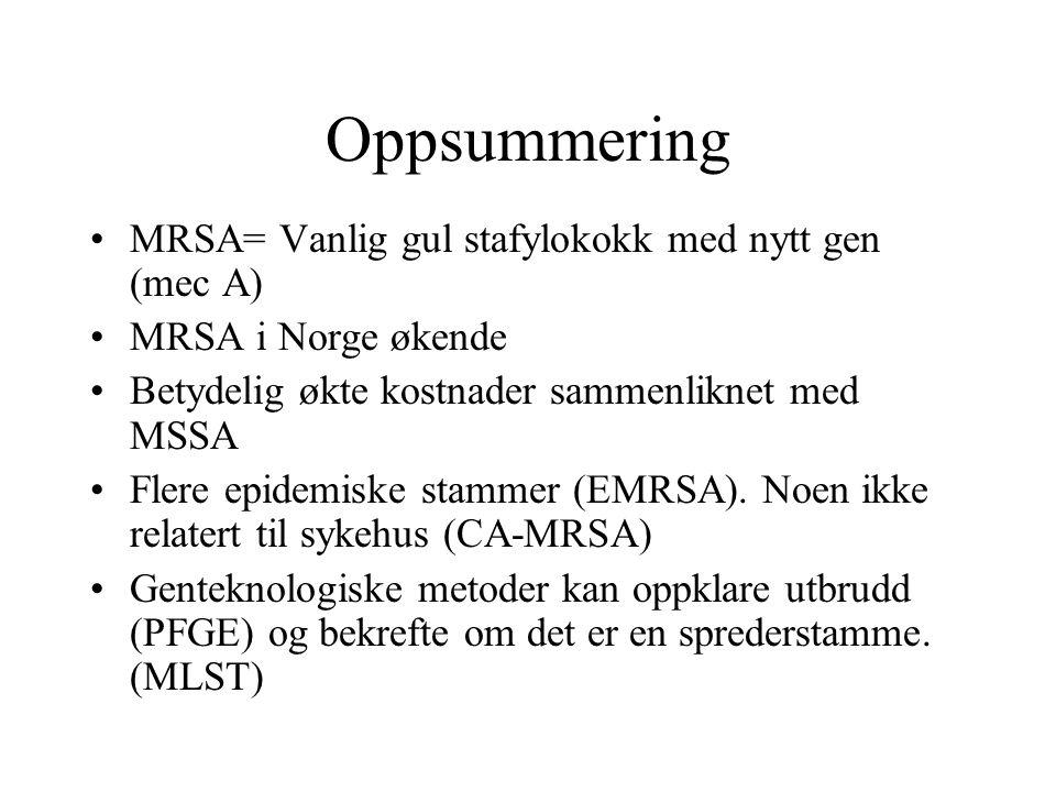 Oppsummering MRSA= Vanlig gul stafylokokk med nytt gen (mec A) MRSA i Norge økende Betydelig økte kostnader sammenliknet med MSSA Flere epidemiske stammer (EMRSA).