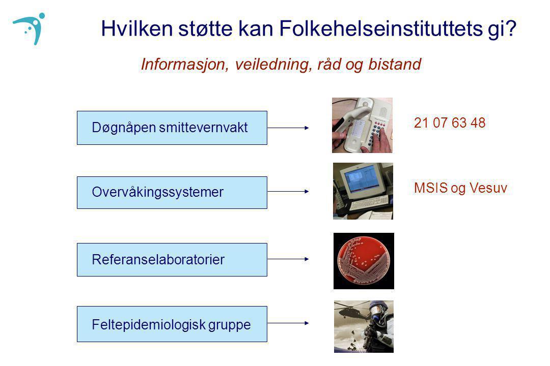 Døgnåpen smittevernvakt Overvåkingssystemer Referanselaboratorier Feltepidemiologisk gruppe Hvilken støtte kan Folkehelseinstituttets gi.