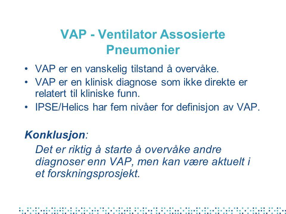 VAP - Ventilator Assosierte Pneumonier VAP er en vanskelig tilstand å overvåke. VAP er en klinisk diagnose som ikke direkte er relatert til kliniske f
