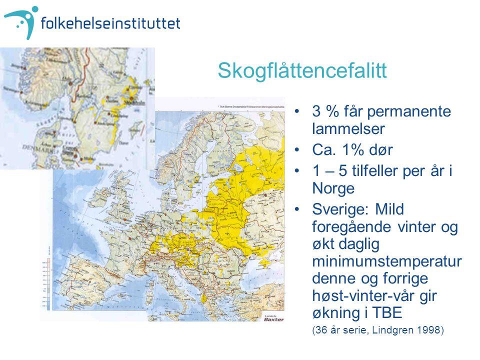 Skogflåttencefalitt 3 % får permanente lammelser Ca. 1% dør 1 – 5 tilfeller per år i Norge Sverige: Mild foregående vinter og økt daglig minimumstempe