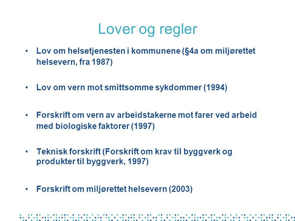 Lover og regler Lov om helsetjenesten i kommunene (§4a om miljørettet helsevern, fra 1987) Lov om vern mot smittsomme sykdommer (1994) Forskrift om ve