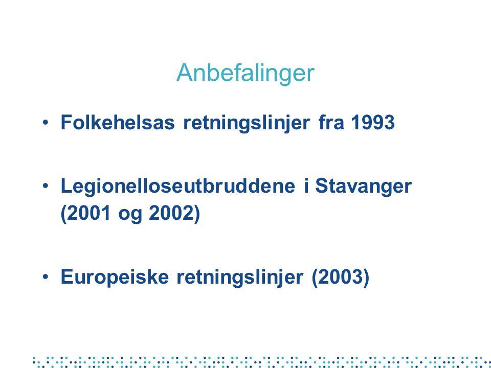 Anbefalinger Folkehelsas retningslinjer fra 1993 Legionelloseutbruddene i Stavanger (2001 og 2002) Europeiske retningslinjer (2003)