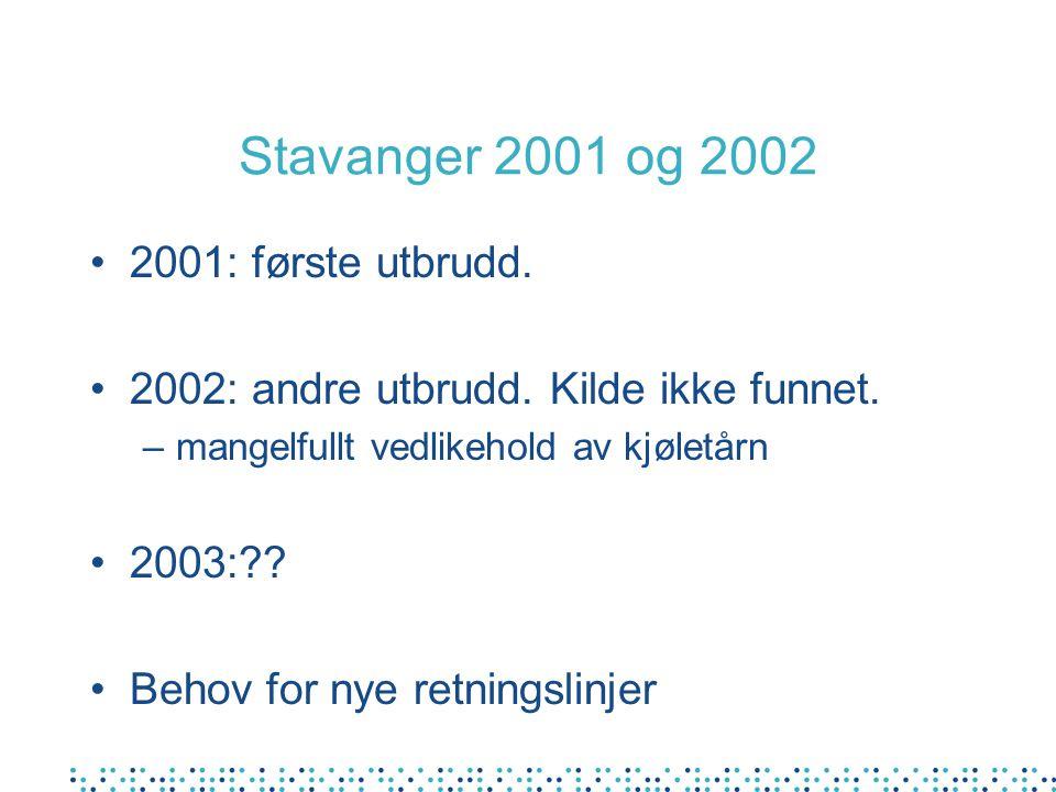 Stavanger 2001 og 2002 2001: første utbrudd. 2002: andre utbrudd. Kilde ikke funnet. –mangelfullt vedlikehold av kjøletårn 2003:?? Behov for nye retni