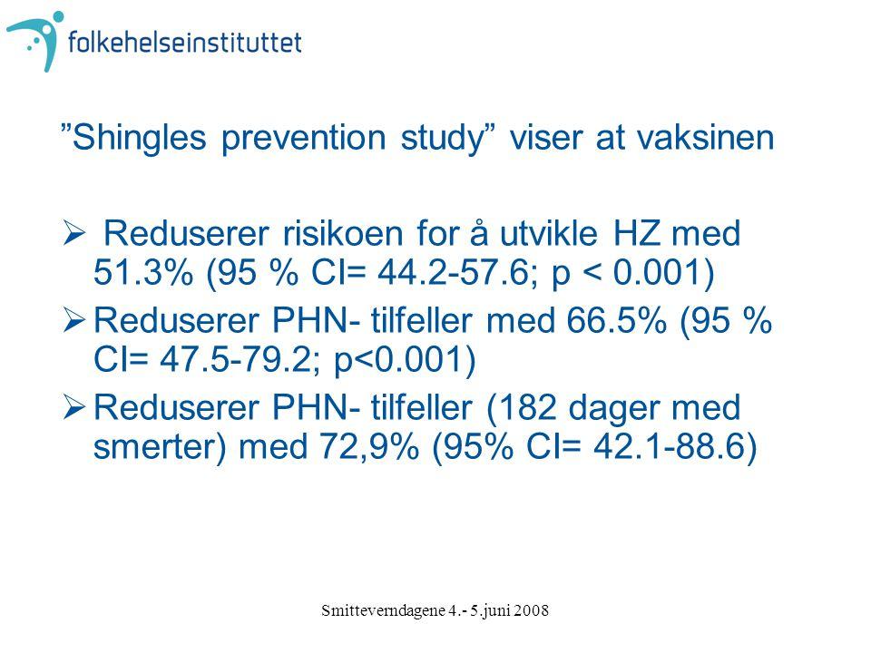 """Smitteverndagene 4.- 5.juni 2008 """"Shingles prevention study"""" viser at vaksinen  Reduserer risikoen for å utvikle HZ med 51.3% (95 % CI= 44.2-57.6; p"""