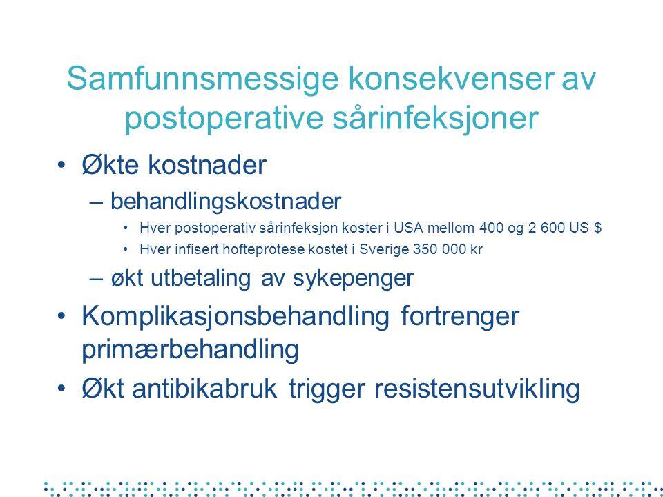 Postoperative sårinfeksjoner- forekomst og forebyggingspotensiale