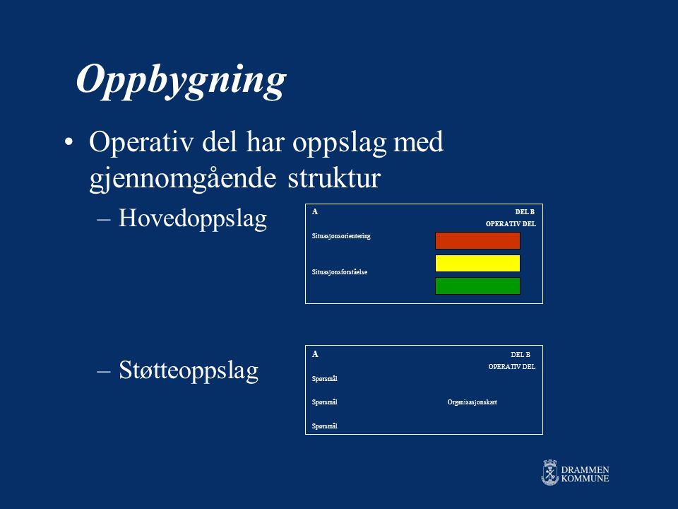 Oppbygning Operativ del har oppslag med gjennomgående struktur –Hovedoppslag –Støtteoppslag A DEL B OPERATIV DEL Situasjonsorientering Situasjonsforst