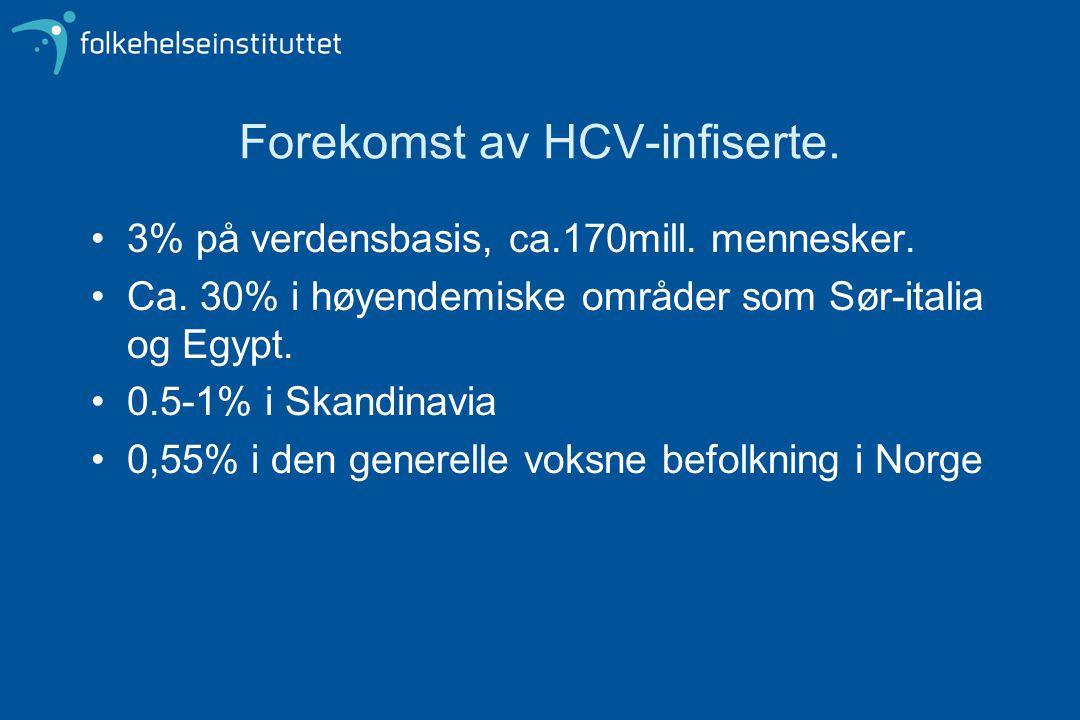 Forekomst av HCV-infiserte.3% på verdensbasis, ca.170mill.