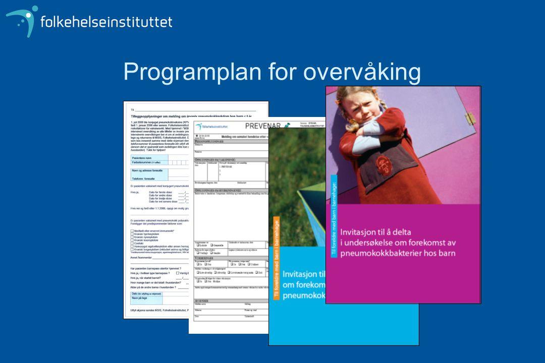 Programplan for overvåking