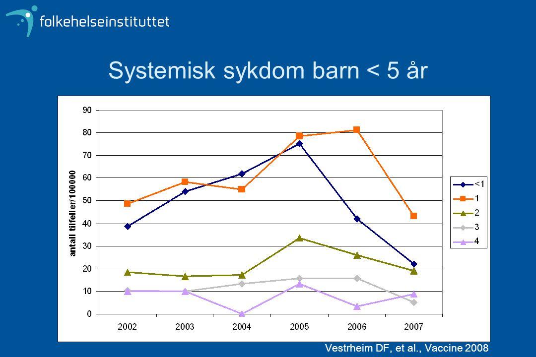 Vestrheim DF, et al., Vaccine 2008