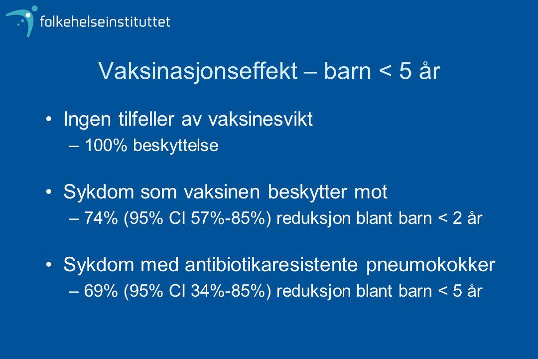 Vaksinasjonseffekt – barn < 5 år Ingen tilfeller av vaksinesvikt –100% beskyttelse Sykdom som vaksinen beskytter mot –74% (95% CI 57%-85%) reduksjon b