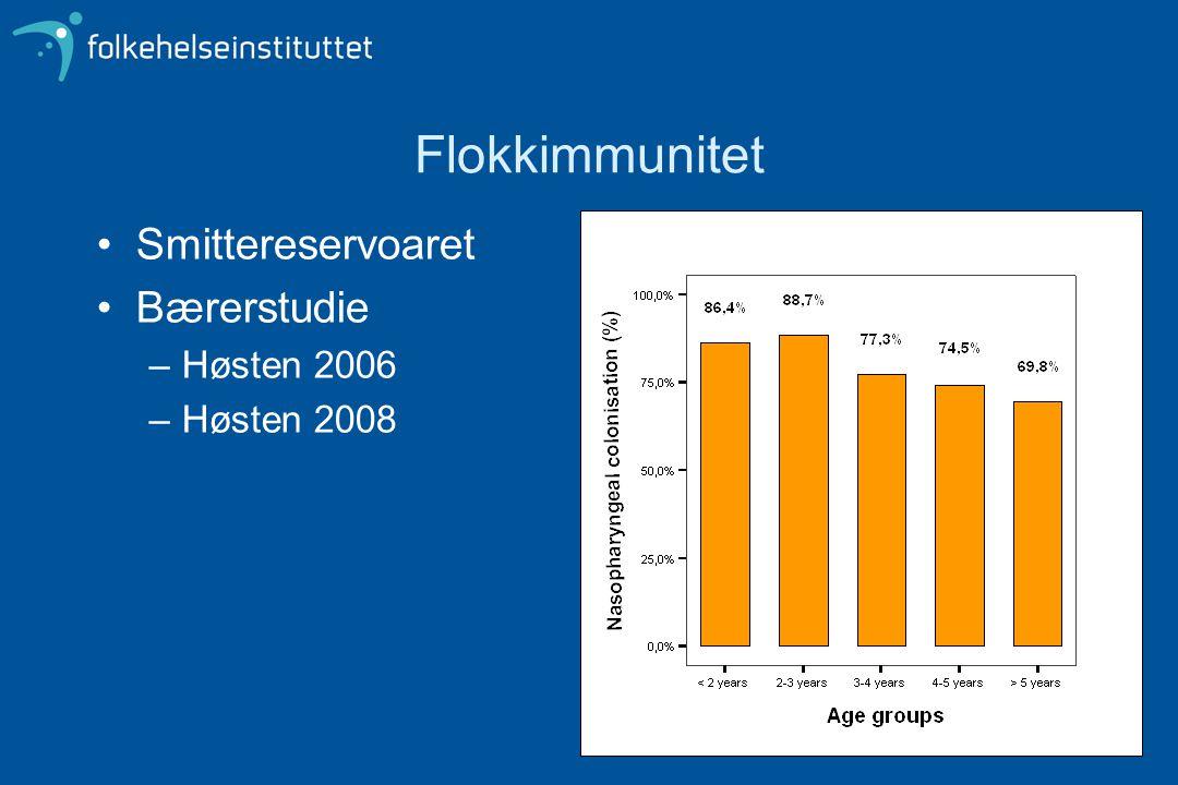 Flokkimmunitet Smittereservoaret Bærerstudie –Høsten 2006 –Høsten 2008