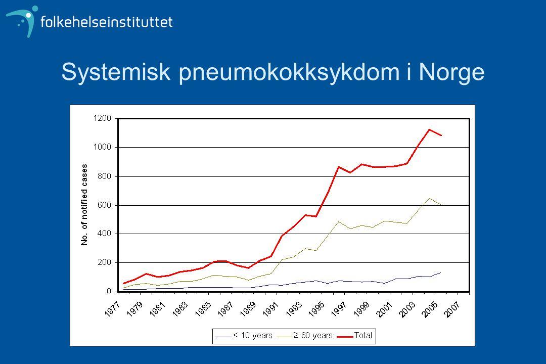 Antibiotikaresistente pneumokokker Erytromycinresistens (England 14 -9) NORM 2006