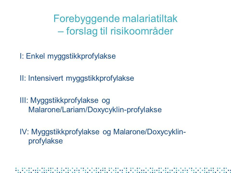 Forebyggende malariatiltak – forslag til risikoområder I: Enkel myggstikkprofylakse II: Intensivert myggstikkprofylakse III: Myggstikkprofylakse og Ma