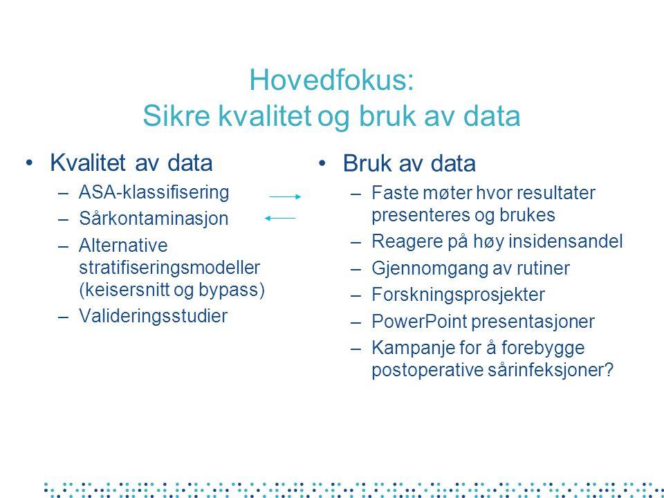 Hovedfokus: Sikre kvalitet og bruk av data Kvalitet av data –ASA-klassifisering –Sårkontaminasjon –Alternative stratifiseringsmodeller (keisersnitt og
