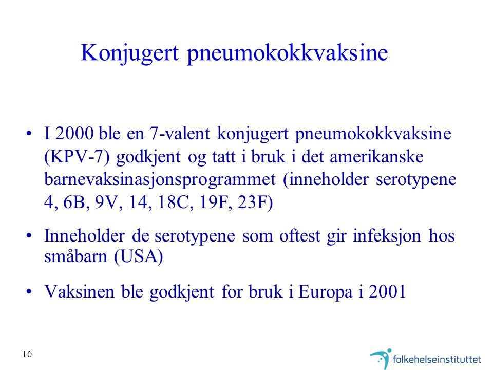 10 Konjugert pneumokokkvaksine I 2000 ble en 7-valent konjugert pneumokokkvaksine (KPV-7) godkjent og tatt i bruk i det amerikanske barnevaksinasjonsprogrammet (inneholder serotypene 4, 6B, 9V, 14, 18C, 19F, 23F) Inneholder de serotypene som oftest gir infeksjon hos småbarn (USA) Vaksinen ble godkjent for bruk i Europa i 2001