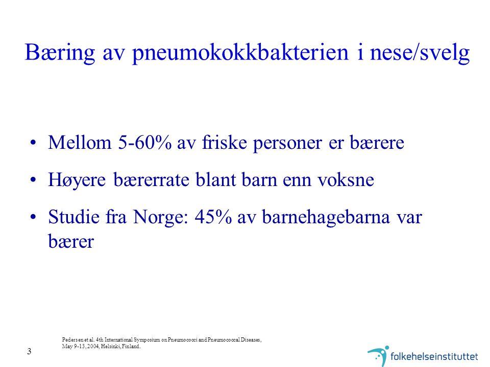 3 Bæring av pneumokokkbakterien i nese/svelg Mellom 5-60% av friske personer er bærere Høyere bærerrate blant barn enn voksne Studie fra Norge: 45% av barnehagebarna var bærer Pedersen et al.