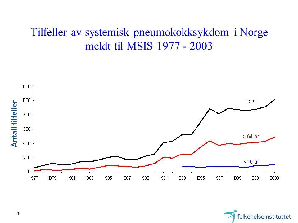 5 Systemisk pneumokokksykdom i Norge meldt MSIS 1993 - 2003 for aldersgrupper under 10 år.