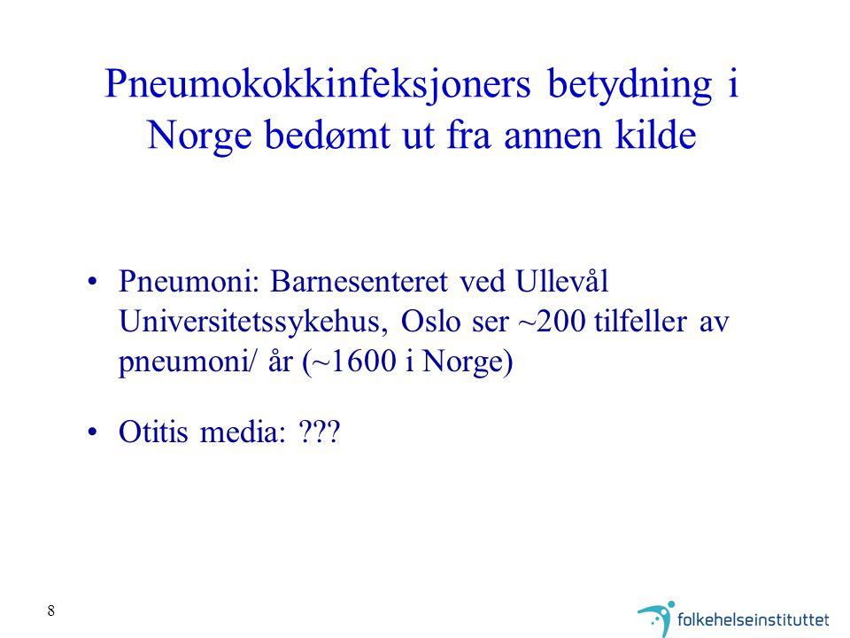 8 Pneumokokkinfeksjoners betydning i Norge bedømt ut fra annen kilde Pneumoni: Barnesenteret ved Ullevål Universitetssykehus, Oslo ser ~200 tilfeller av pneumoni/ år (~1600 i Norge) Otitis media: ???