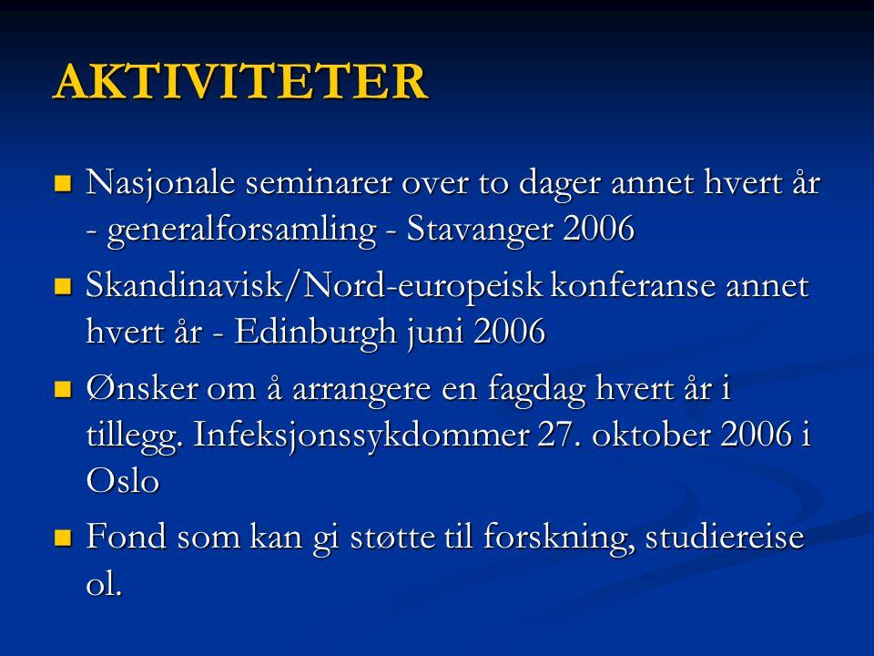 AKTIVITETER Nasjonale seminarer over to dager annet hvert år - generalforsamling - Stavanger 2006 Nasjonale seminarer over to dager annet hvert år - generalforsamling - Stavanger 2006 Skandinavisk/Nord-europeisk konferanse annet hvert år - Edinburgh juni 2006 Skandinavisk/Nord-europeisk konferanse annet hvert år - Edinburgh juni 2006 Ønsker om å arrangere en fagdag hvert år i tillegg.