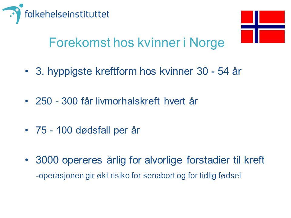 Forekomst hos kvinner i Norge 3. hyppigste kreftform hos kvinner 30 - 54 år 250 - 300 får livmorhalskreft hvert år 75 - 100 dødsfall per år 3000 opere
