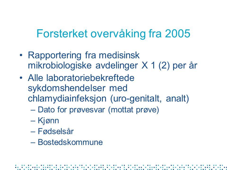 Forsterket overvåking fra 2005 Rapportering fra medisinsk mikrobiologiske avdelinger X 1 (2) per år Alle laboratoriebekreftede sykdomshendelser med ch