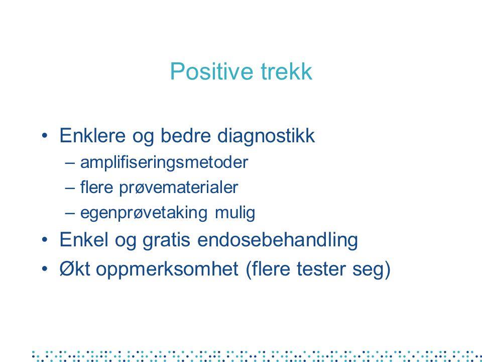 Genitale chlamydiainfeksjoner i Norge 1986 -2005