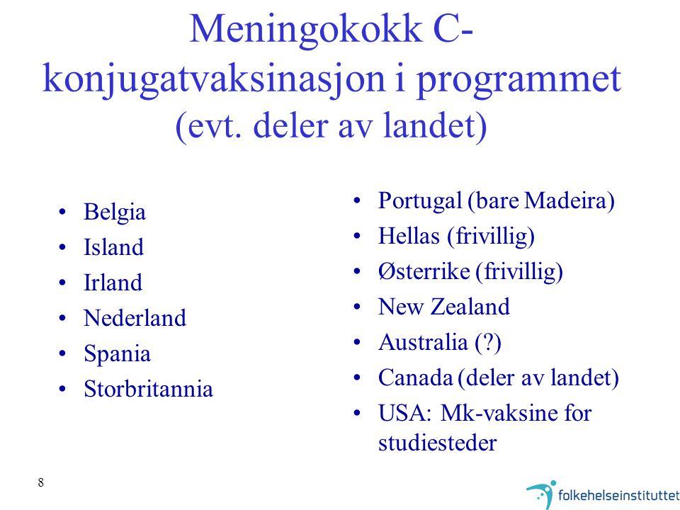8 Meningokokk C- konjugatvaksinasjon i programmet (evt. deler av landet) Belgia Island Irland Nederland Spania Storbritannia Portugal (bare Madeira) H