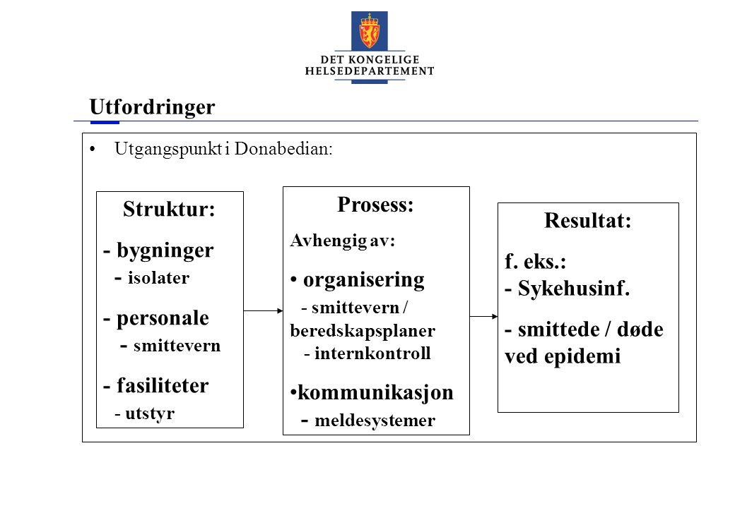Kartlegging - forebyggende virksomhet i sykehusene SINTEF Okt.