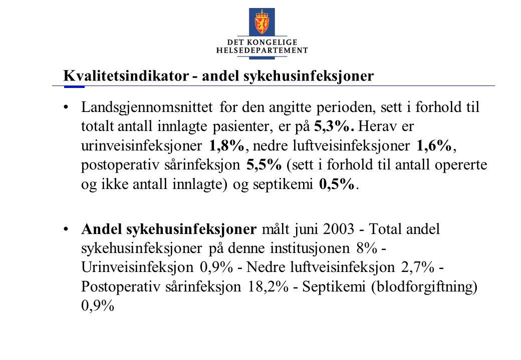 Kvalitetsindikator - andel sykehusinfeksjoner Landsgjennomsnittet for den angitte perioden, sett i forhold til totalt antall innlagte pasienter, er på 5,3%.