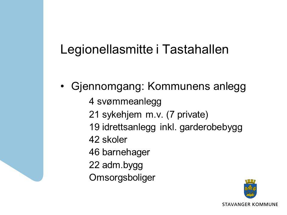 Legionellasmitte i Tastahallen Gjennomgang: Kommunens anlegg 4 svømmeanlegg 21 sykehjem m.v.