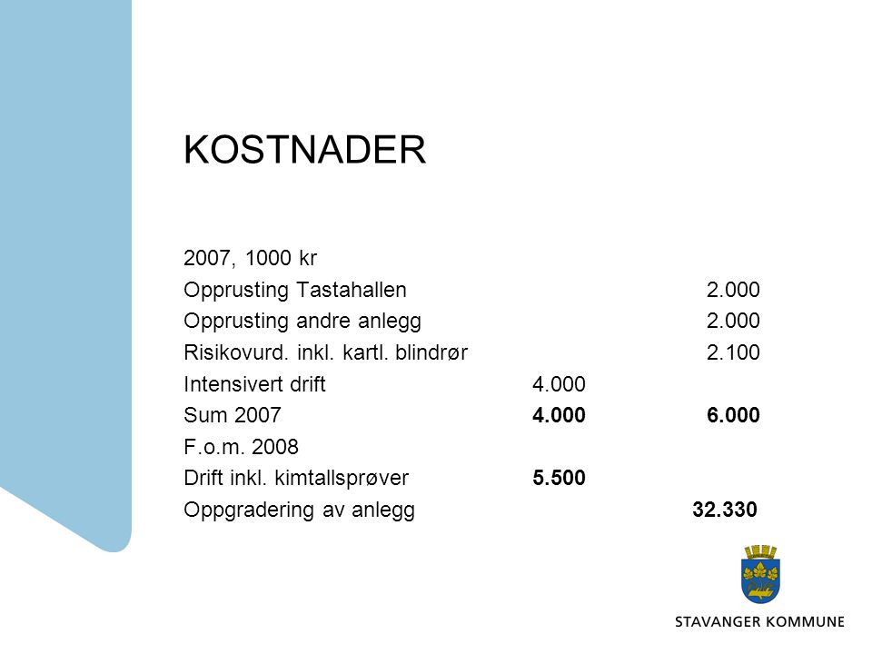 KOSTNADER 2007, 1000 kr Opprusting Tastahallen2.000 Opprusting andre anlegg2.000 Risikovurd.