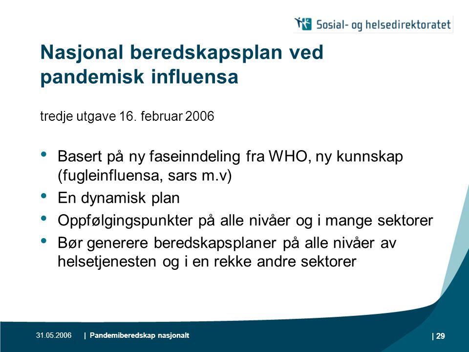31.05.2006| Pandemiberedskap nasjonalt | 30 Pandemiplanen versjon 3.0 1.