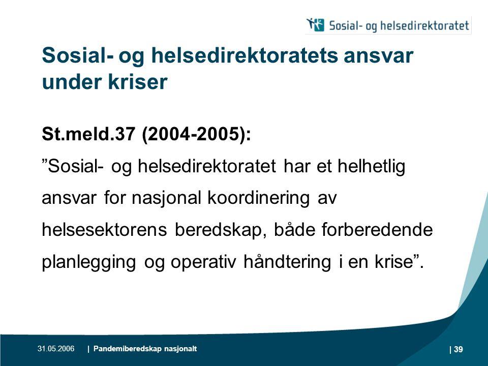 31.05.2006| Pandemiberedskap nasjonalt | 40 Regjeringen Lederdepartement Departement Justisdepartementet SMK Direktorat Tilsyn Etater Statlig virksomhet Særorgan o.a.