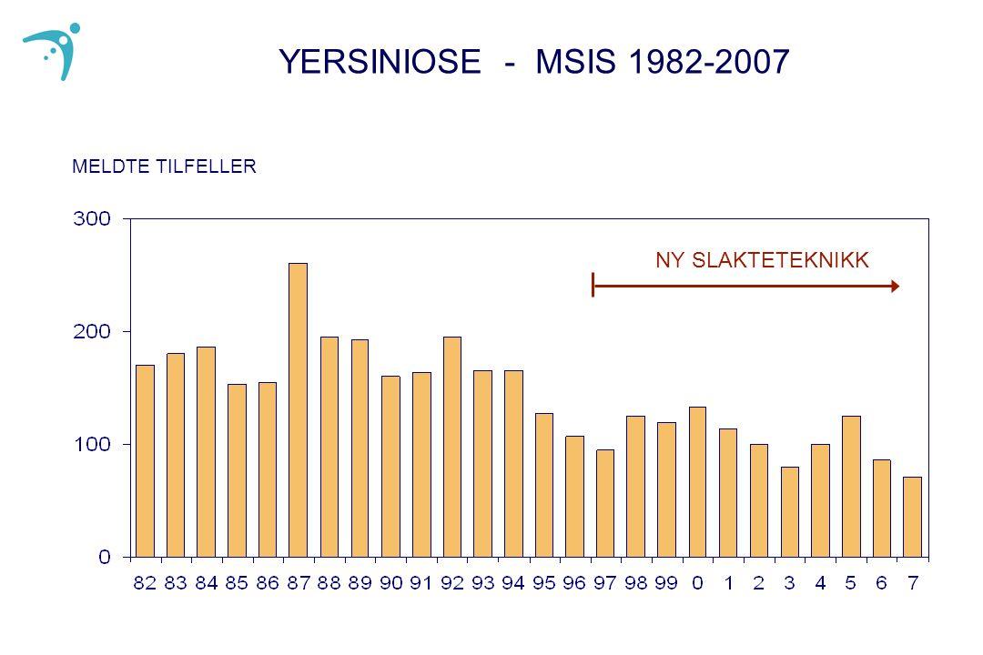 MELDTE TILFELLER YERSINIOSE - MSIS 1982-2007 NY SLAKTETEKNIKK