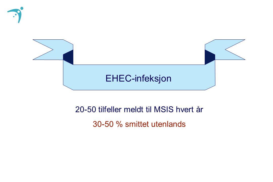 EHEC-infeksjon 20-50 tilfeller meldt til MSIS hvert år 30-50 % smittet utenlands