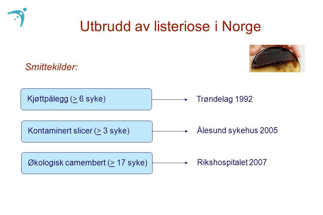 Kjøttpålegg (> 6 syke) Trøndelag 1992 Kontaminert slicer (> 3 syke) Ålesund sykehus 2005 Økologisk camembert (> 17 syke) Rikshospitalet 2007 Utbrudd a